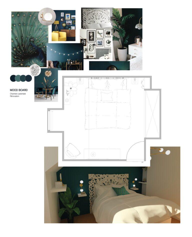 exemple de dossier : moodboard, plan, rendu 3D
